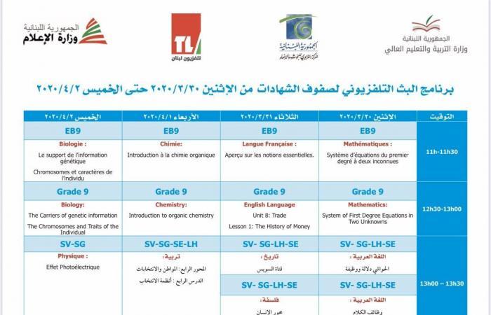 جدول البث التلفزيوني لصفوف الشهادات الرسمية