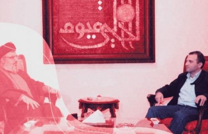 باسيل تحت مجهر حزب الله