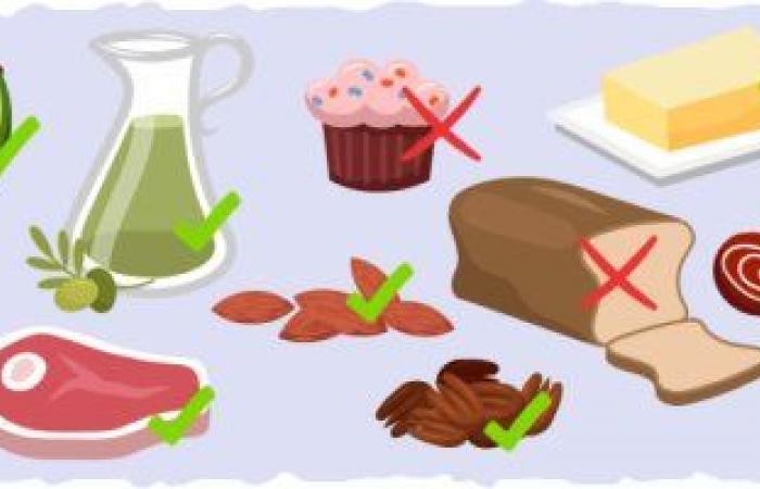 3 خطوات بسيطة لخسارة الوزن.. تعرف على خطة الريجيم المثلى