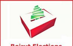 انتخابات بيروت سياسية ام مالية ؟؟؟؟